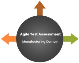Agile Test Assessment for Manufacturing Domain